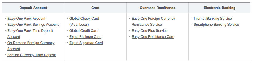 KEB Services - KEB Hana Bank Guideline after sign up for a bank account with Korvia Team